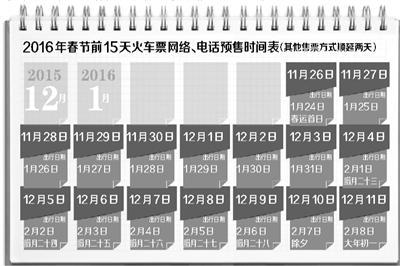 春运火车票26日开售 12月初将迎来抢票高峰